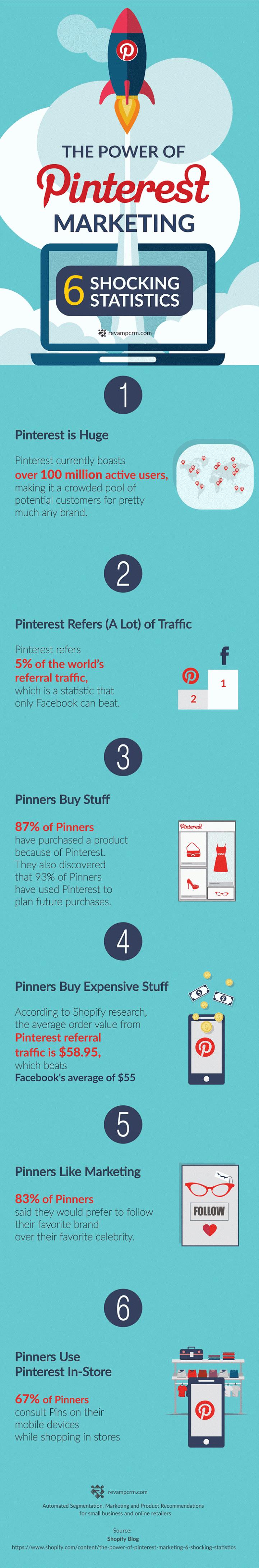 6-shocking-pinterest-statistics-infographic-DIW.png