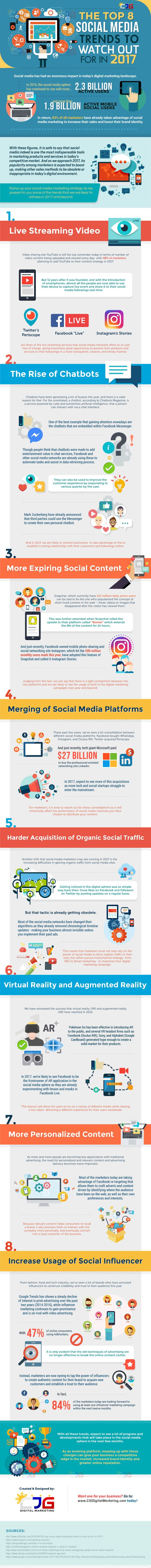 8 Social Media Trends To Know For 2017 Infographic