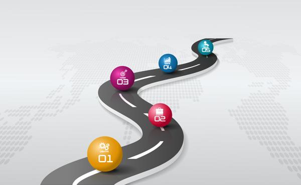 User Journey & Sales Enablement Workshop