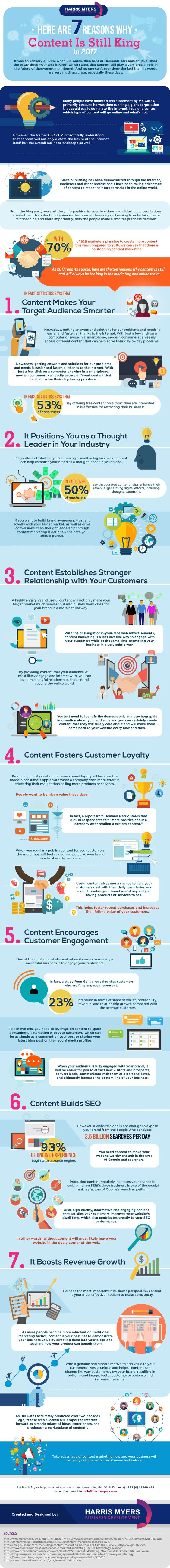 Infographic Of The Week:  7 Reasons Why Content Is Still King